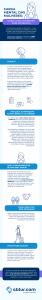 Infografico-Carga-mental-das-mulheres-saiba-como-combater-esse-problema